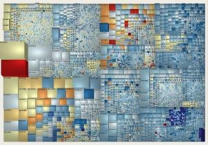 Stationery Treemap Xmas 2009