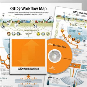 GTD Workflow Map