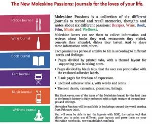 Moleskine Passions journals - 6 different journals