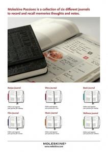 Moleskine Passions journals - closeup