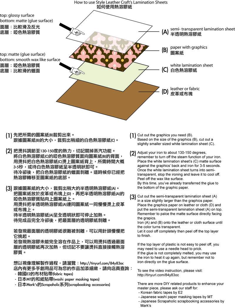 Instruction graphics