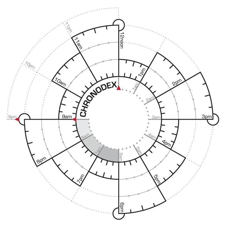 Chronodex blank background Nov 2014